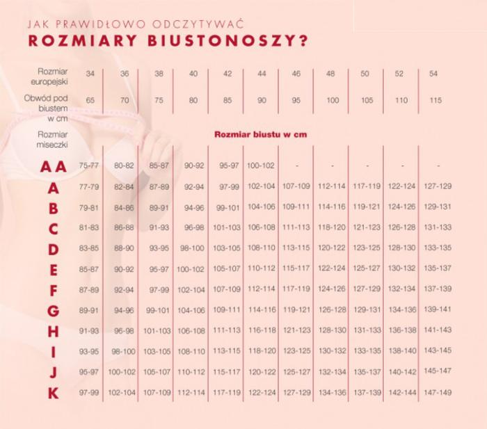 Tabela rozmiarow - MilenaBielizna.pl
